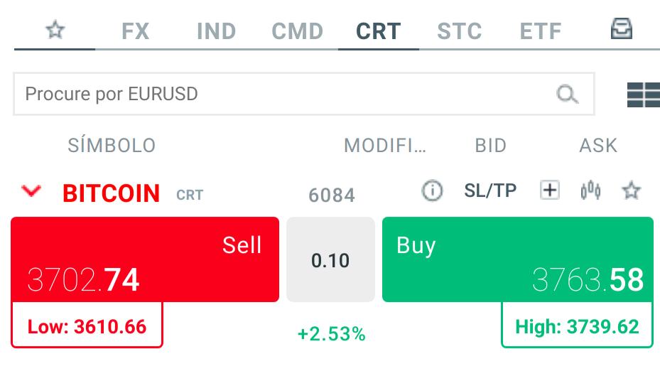 Compra e Venda Bitcoin