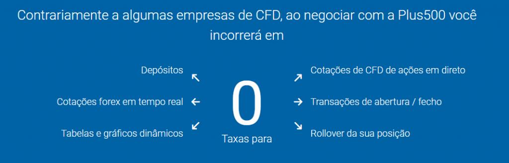 Taxas Zero Plus500