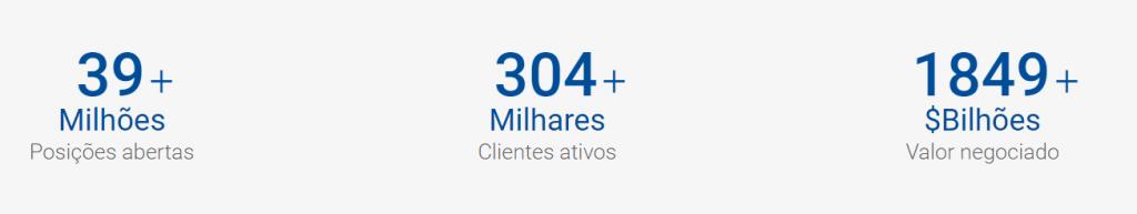Números Plus500 negociação