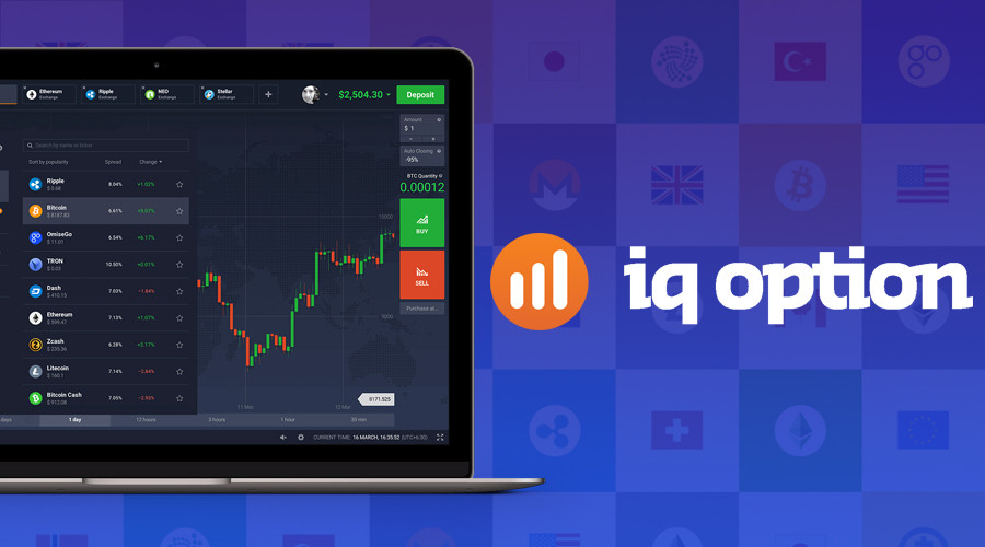 IQ Option Plataforma