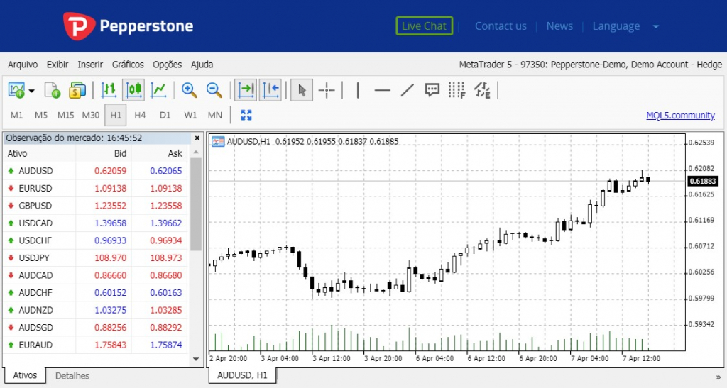 Pepperstone Metatrader