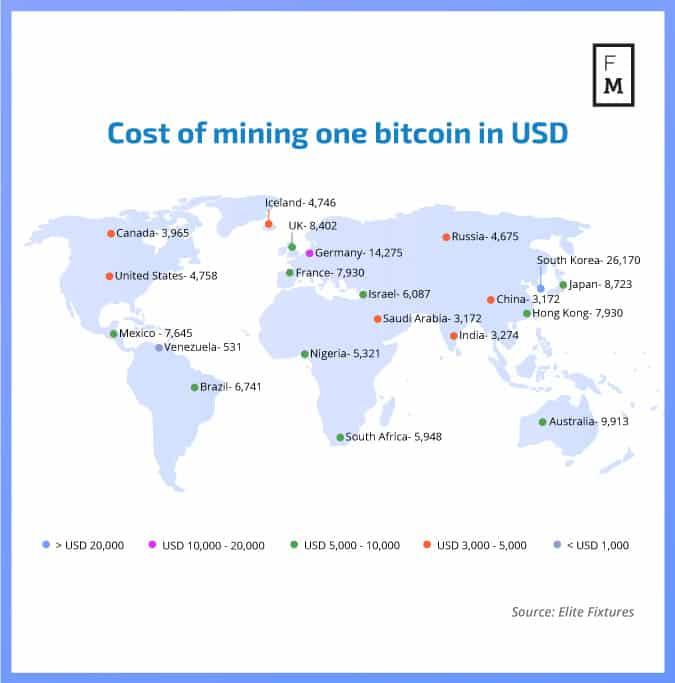 Custos Minerar Bitcoin