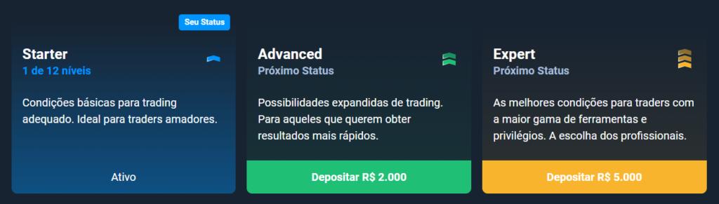 Olymp Trade níveis